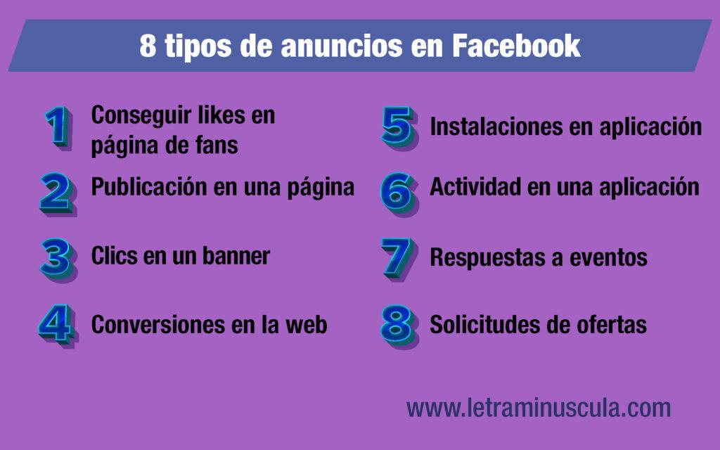 Infografía 8 tipos de anuncios en Facebook