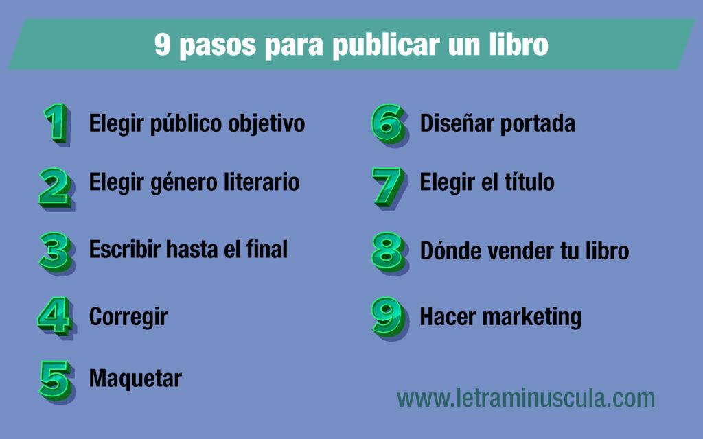 Infografía 9 pasos para publicar un libro