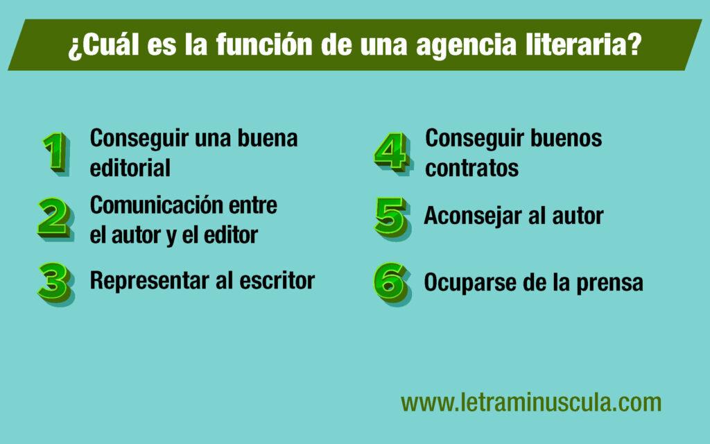 Infografía Cuál es la función de una agencia literaria
